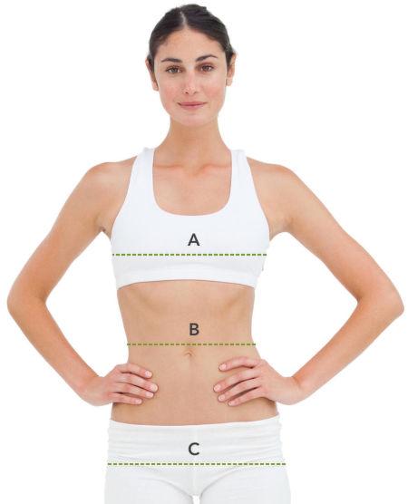Jak se správně měřit – ženy, trup