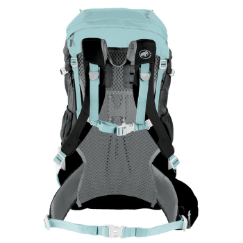 Creon Pro 30 waters-phantom