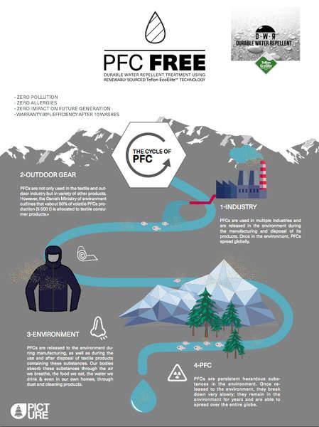PFC free logo